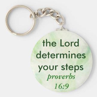 porte - clé de 16:9 de proverbes porte-clé rond