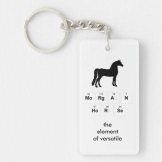 Porte - clé de cheval de Morgan Porte-clefs