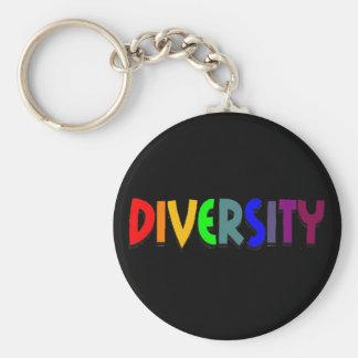 Porte - clé de coutume de diversité porte-clé rond