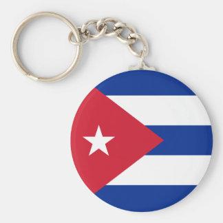 Porte - clé de drapeau du Cuba Porte-clés