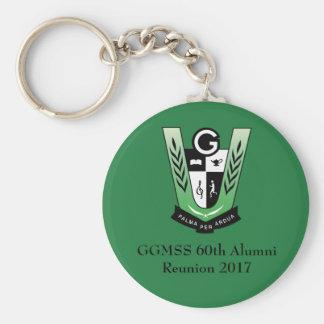 Porte - clé de GGMSS Porte-clé Rond