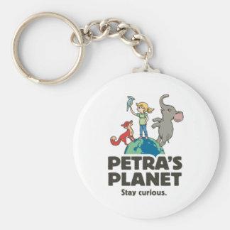 Porte - clé de logo de la planète de PETRA Porte-clés