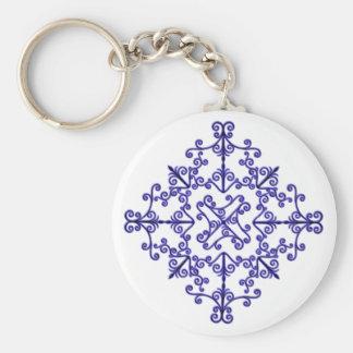 Porte - clé de motif de rouleau porte-clé rond