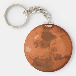 Porte - clé de Pix-SOLÉNOÏDE Mars Porte-clé Rond