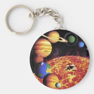 Porte - clé de planètes de système solaire porte-clé rond