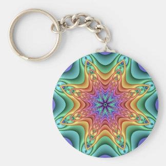 Porte - clé décoratif de kaléidoscope porte-clés