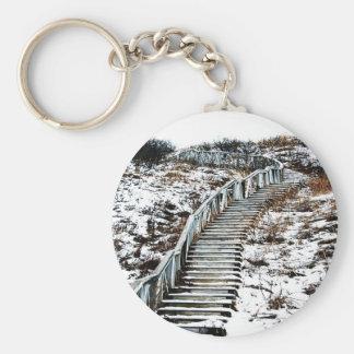 Porte - clé d'escalier de Milou Porte-clé Rond