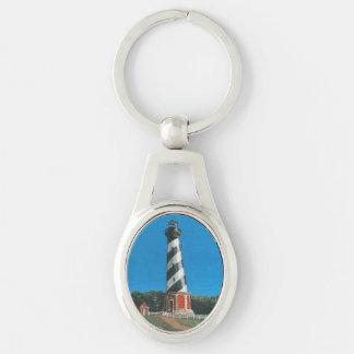Porte - clé en métal de phare du Cap Hatteras Porte-clé Ovale Argenté