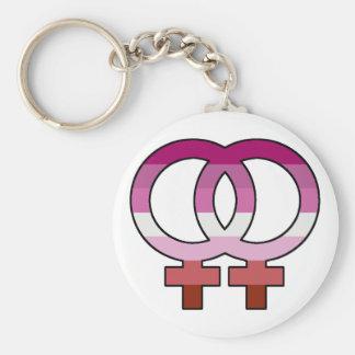 Porte - clé lesbien de symbole de Vénus de drapeau Porte-clé Rond