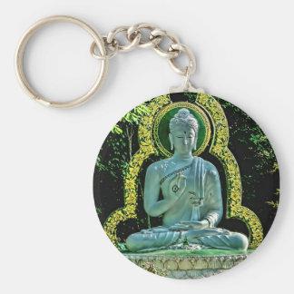 Porte - clé méditant de Bouddha Porte-clé Rond