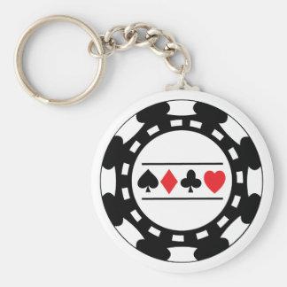 Porte - clé noir de puce de casino porte-clé rond