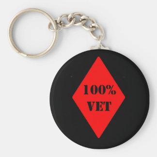 Porte - clé noir et rouge de vétérinaire de 100% porte-clé rond