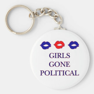 Porte - clé politique de logo allé par filles porte-clé rond