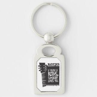 porte - clé porte-clés