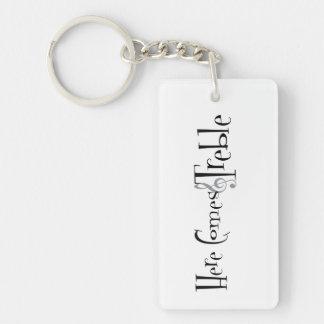 Porte - clé triple porte-clés