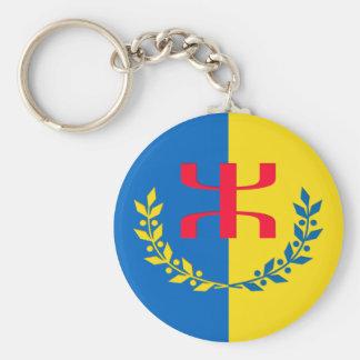 Porte clef du MAK Porte-clés
