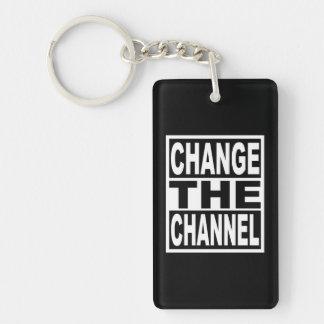 Porte-clefs Changez la Manche