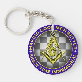 Porte-clefs Faisant à bons hommes un meilleur porte - clé