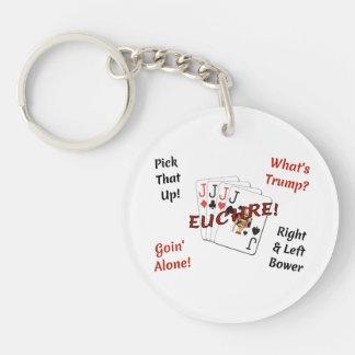 Porte-clefs Porte - clé double face de cercle - Euchre !