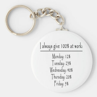 Porte-clés 100 pour cent dans le bureau