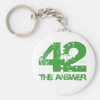 Porte-clés 42 est le porte - clé de réponse