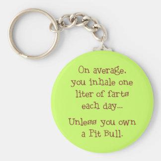 Porte-clés À moins que vous possédiez un pitbull