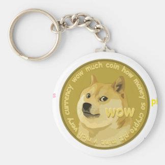 Porte-clés Accessoires de Dogecoin le Shiba bavard Inu