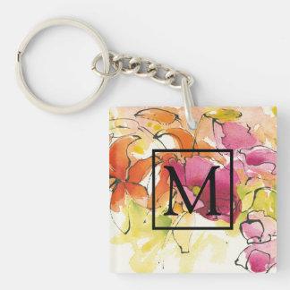 Porte-clés Ajoutez votre prune du monogramme | Pattys