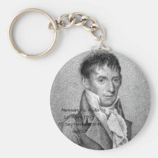 Porte-clés Alessandro Rolla avant 1827