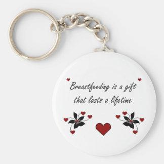 Porte-clés Allaiter est un cadeau