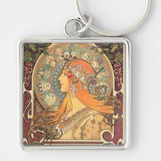 Porte-clés Alphonse Mucha - zodiaque