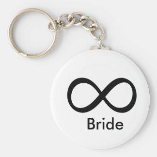 Porte-clés Amour infini de jeune mariée