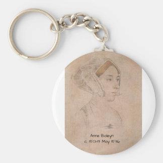 Porte-clés Anne Boleyn
