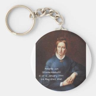 Porte-clés Annette von Droste-Hulshoff 1838