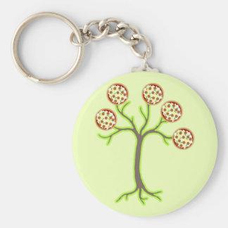 Porte-clés arbre de pizza