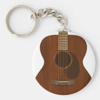 Porte-clés Art de guitare acoustique