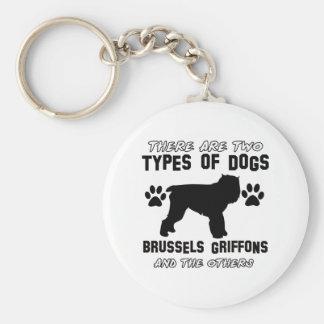 Porte-clés Articles de cadeau de GRIFFON de BRUXELLES