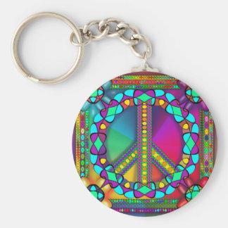 Porte-clés aucune zone d'arme nucléaire colorée