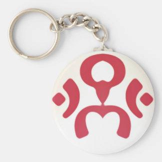 Porte-clés aum-homme