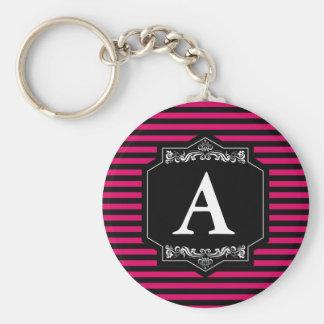 Porte-clés Basique 5,7cm Bandes Pink Monogramme