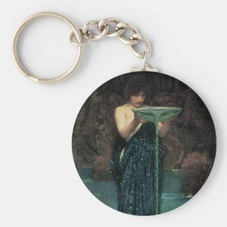 Porte-clés Beaux-arts victoriens, Circe Invidiosa par le