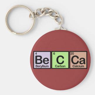 Porte-clés Becca