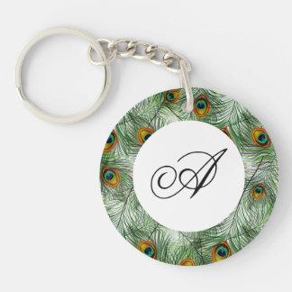 Porte-clés Belle plume verte de paon
