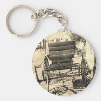 Porte-clés Boguet antique