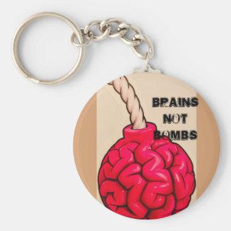 Porte-clés Bombes de cerveaux pas