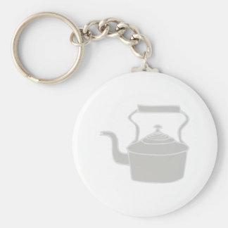 Porte-clés Bouilloire de thé