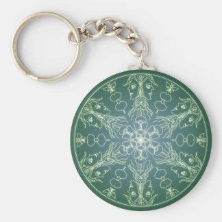 Porte-clés Boule de cristal d'Elf de vert de mandala de Goth