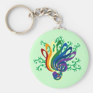 Porte-clés Bouquet de clef