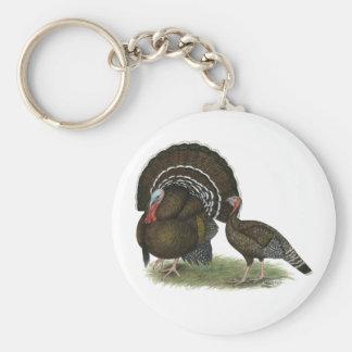 Porte-clés Bronze de norme de la Turquie