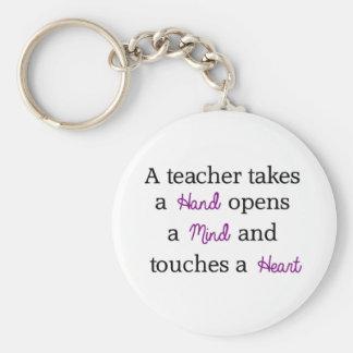 Porte-clés Cadeau unique de citation de professeur
